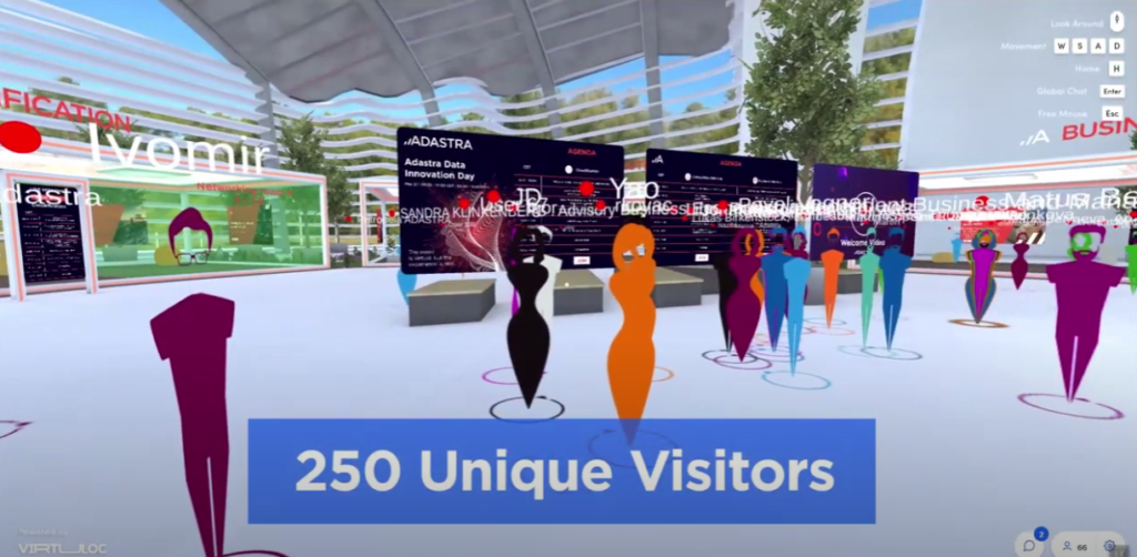 250 visitors
